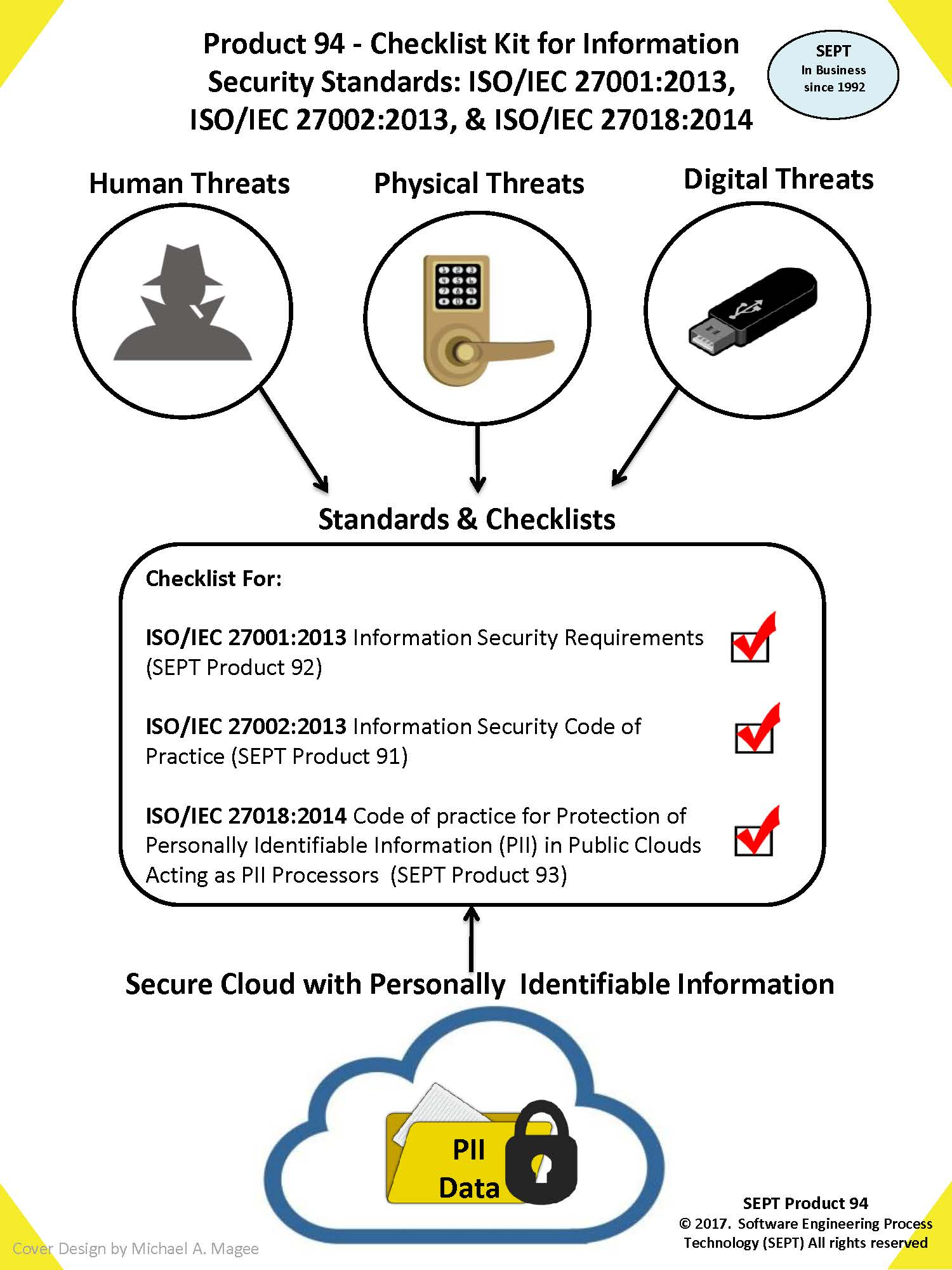 Itpci regulations risk audit management pci dss it grc standard isoiec 27000 checklist kit fandeluxe Choice Image