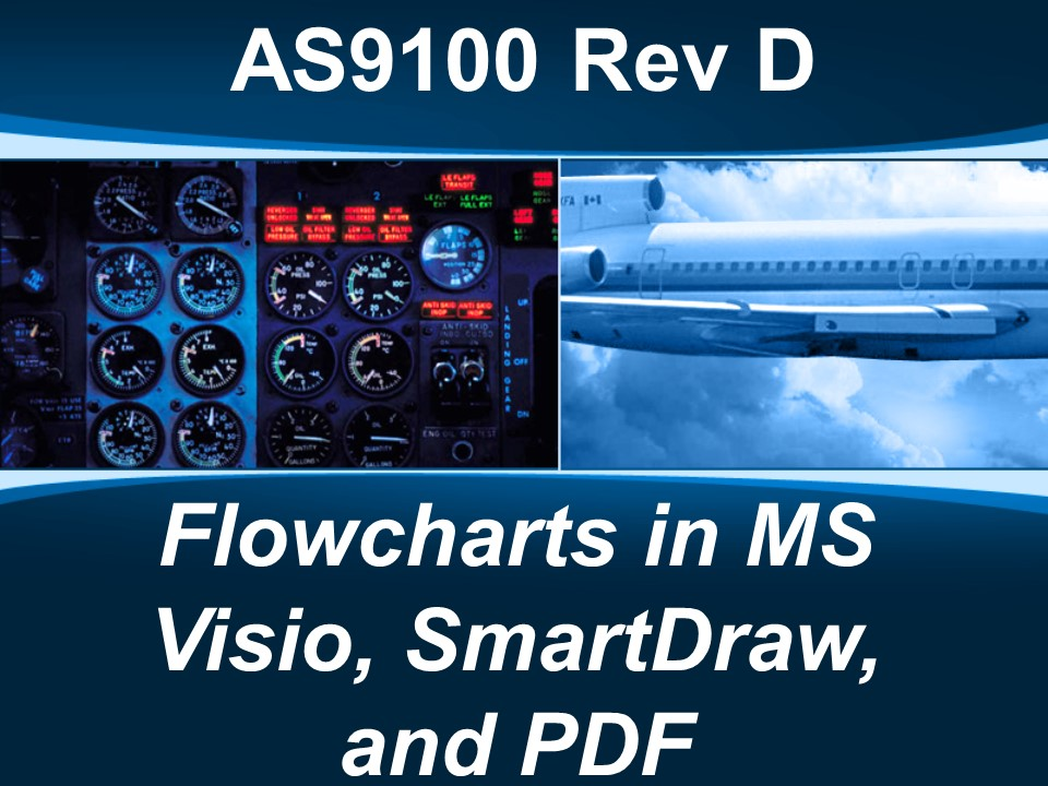 AS9100d Flowcharts in MS Visio, SmartDraw, and PDF