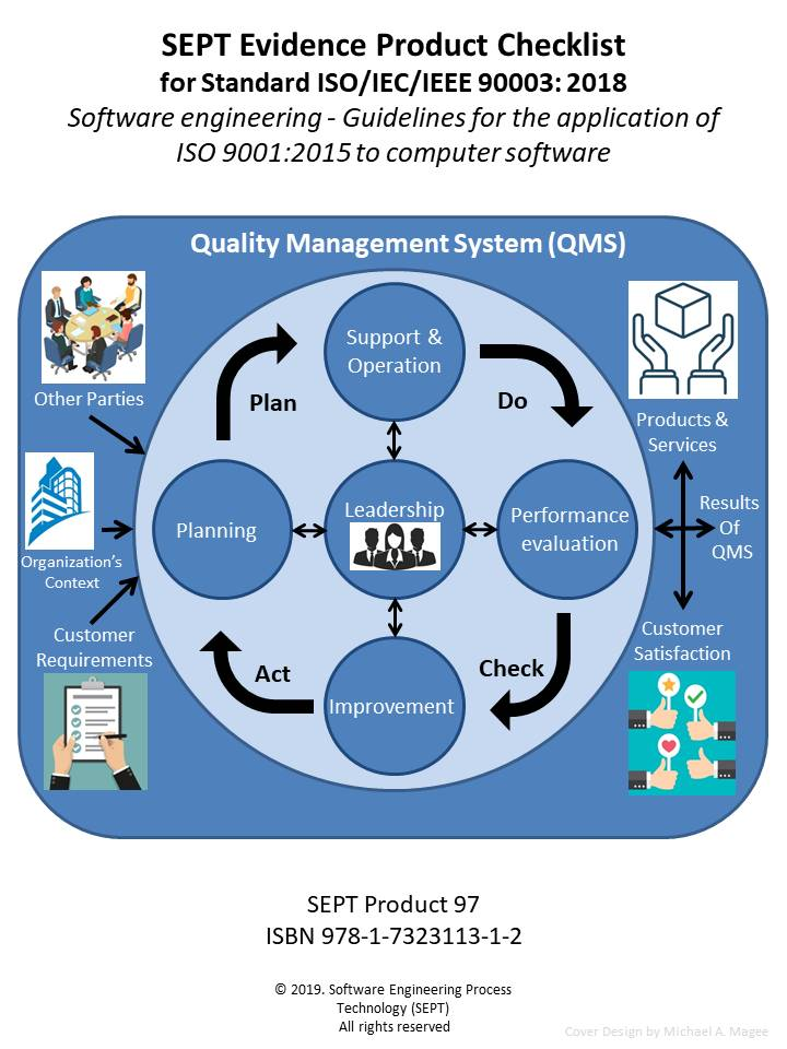 "ISO/IEC/IEEE 90003:2018 ""Software Engineering: Guidelines for the application of ISO 9001:2015 to computer software"""